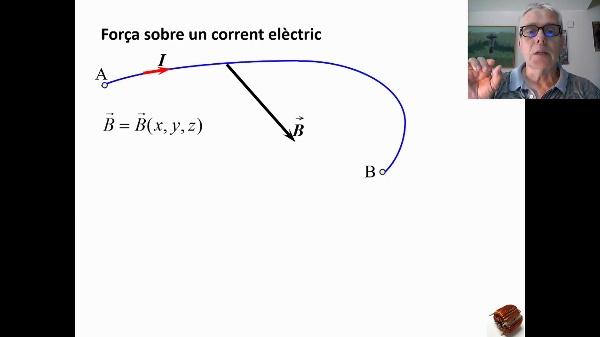 Magnetisme: força sobre un corrent elèctric