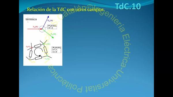TdC-2.10_Aplicaciones