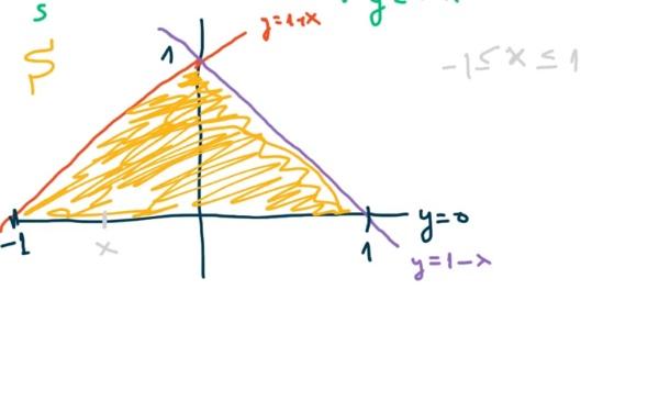 Ejercicio de integración doble en conjunto simple
