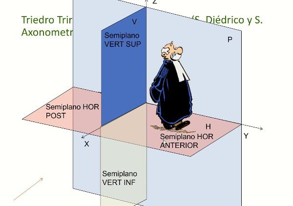 Sistema de representación diedrico