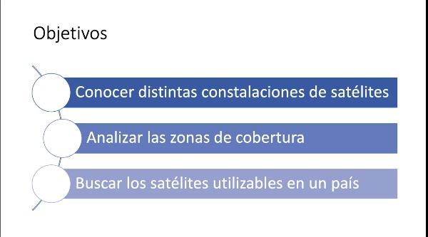 Satélites de comunicaciones geoestacionarios
