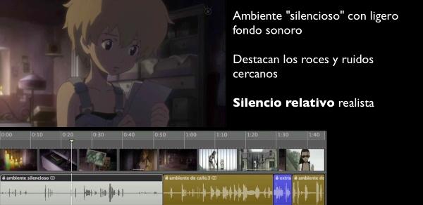 Análisis silencio relativo y absoluto