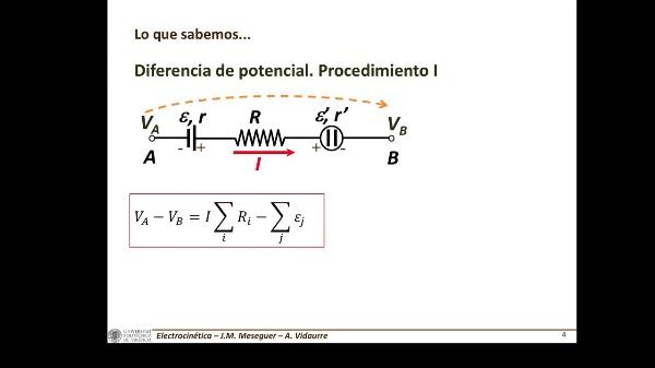 Ecuación del circuito