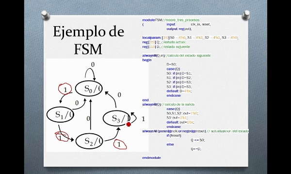 Simulación FSM: Simulación visual FSM