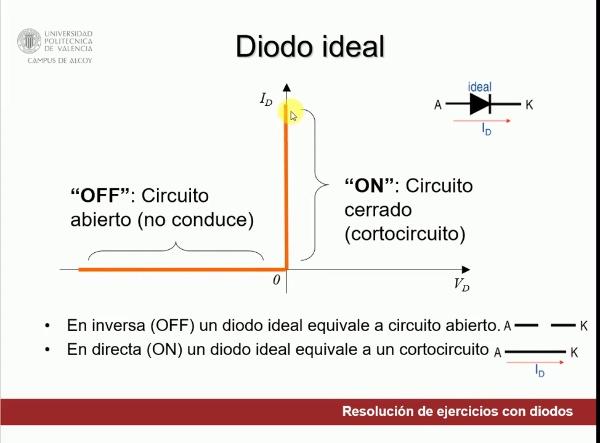 Análisis de circuitos con diodos de unión PN mediante modelos de aproximaciones lineales