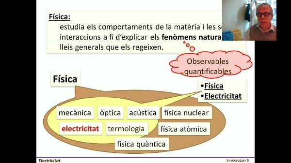 Electricidad. Introducción C