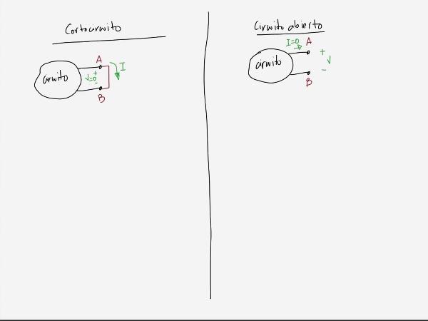 Teoría de Circuitos 1. Lección 3. 3.2 Efecto cortocircuito y circuito abierto