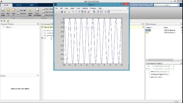Creación de funciones senoidales y análisis de sistemas no-lineales con Matlab