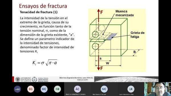Clase de Materiales: MODOS DE FALLO Y FRACTURAS I