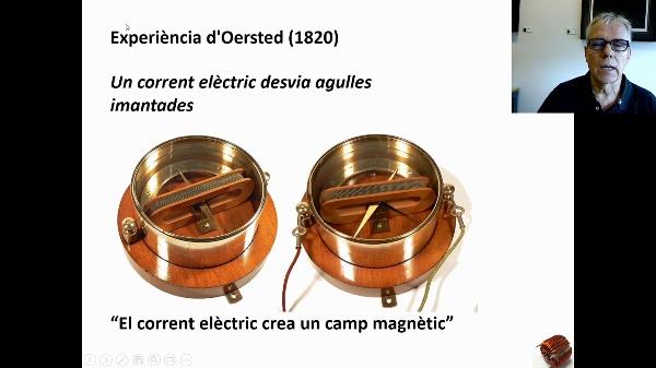 Magnetisme: camp creat per corrents elèctrics