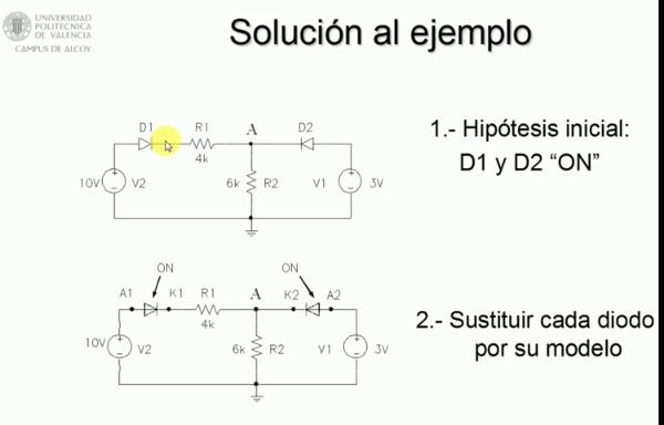 Explicación ejercicio diodos 01