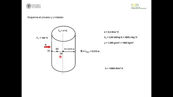 Resolución de problemas de transporte de calor en estado no estacionario. Seminario 5 Grupo B