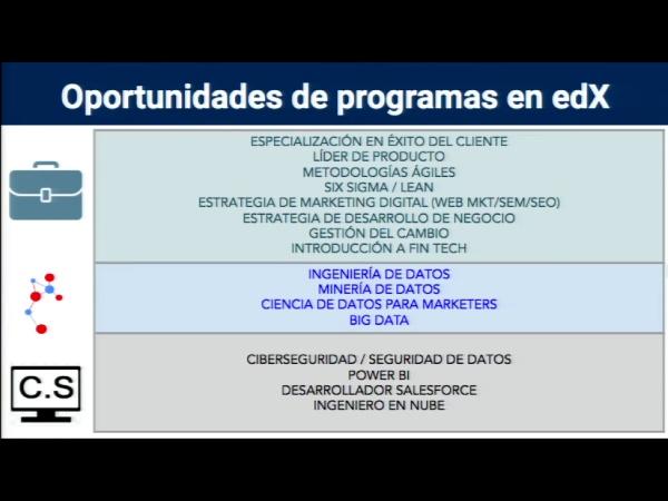 SPOC Gestión de MOOC. Reflexiones sobre la temática de los nuevos MOOC de edX