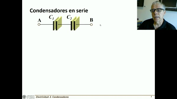 Condensador equivalente. Condensadores en serie y paralelo C