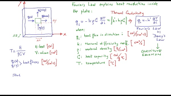 02.08c.- The Finite Differences Method-3