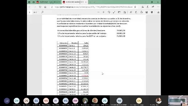 CCIA 26.10.2020 TEMA 4 (Actividad 3 MUM)