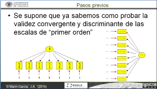 EQS- validación de constructos de segundo orden