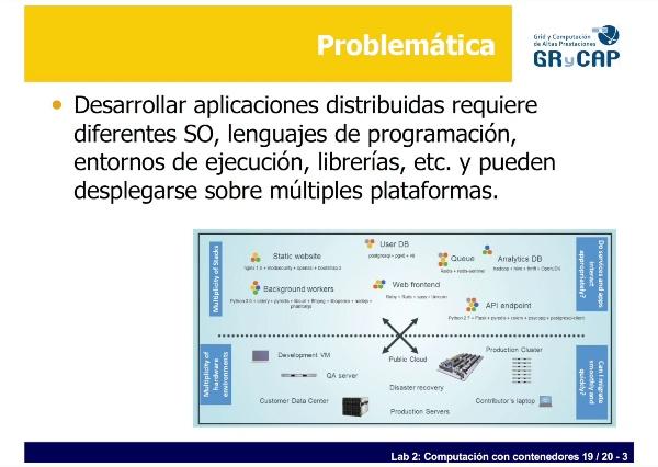 04 - Pra¿ctica Cloud 2 -  Contenedores 19-20