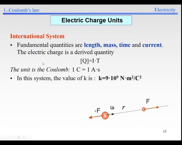 Elec-1-Electric Field-S14-S16-Coulomb's Law