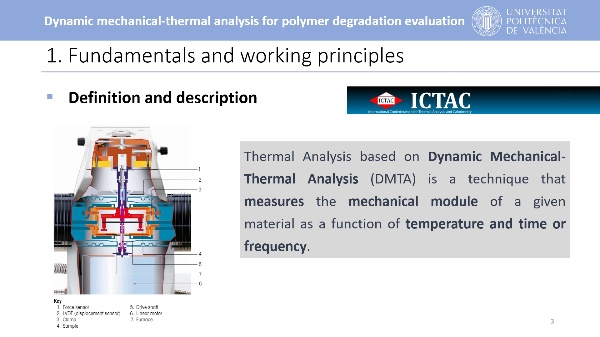 Dynamic Mechanical Thermal Analysis for polymer degradation evaluation