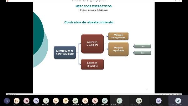 Clase_MEN_GIE20_Microeconomía_Contratos_07/10/2020