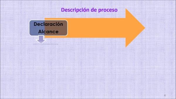 (Gestión de proyectos) Tema 4: Proceso. Crear la Estructura de Desglose de Trabajo (EDT)