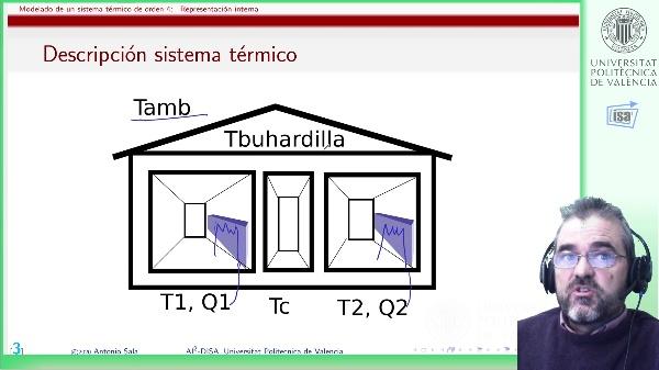 Modelado de un sistema térmico lineal de orden 4 en representación interna