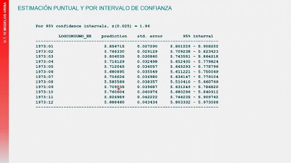 UT10T7 Predicción con modelos ARIMA