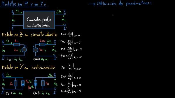 Cuadripolos 2 Modelos en Z y en Y