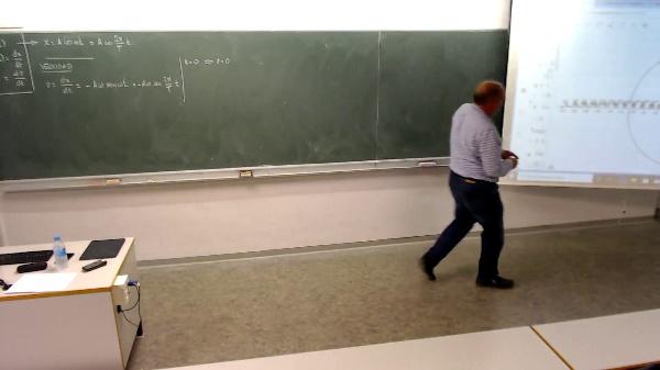 Física 1. Lección 2. Ejemplo Movimiento Armónico Simple. Velocidad