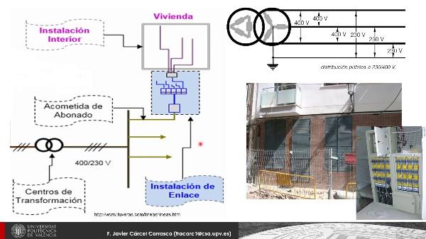 Conceptos de red de distribución eléctrica en Baja Tensión (B.T.)