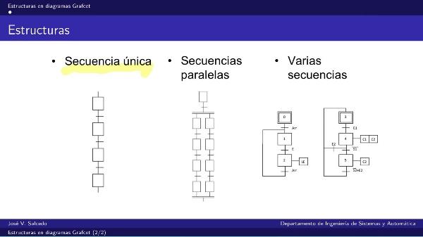 Estructuras en un diagrama Grafcet