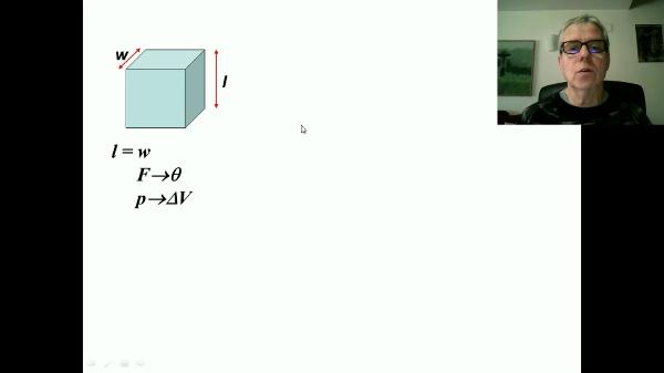 Elasticidad: deformación en cizalla C