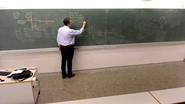 Física 1. Lección 2. Repaso MAS ecuaciones fuerza en función de la posición, ley de Hooke