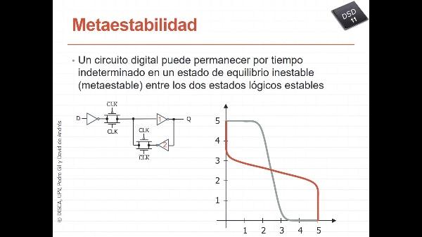 DSD - Tema 7 - Temporización - Metaestabilidad