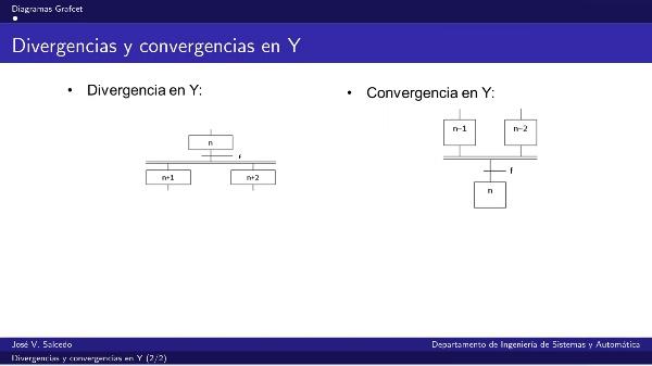 Divergencias y convergencias en Y