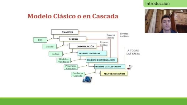 TRABAJO COMPETENCIAS-  Modelo de ciclo de vida utilizado en las prácticas y cómo se ha llevado a cabo.