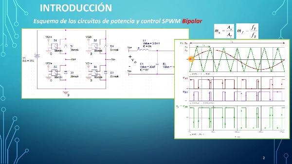Video de introducción a la Práctica 4. Modulación SPWM de Inversores Monofásicos.