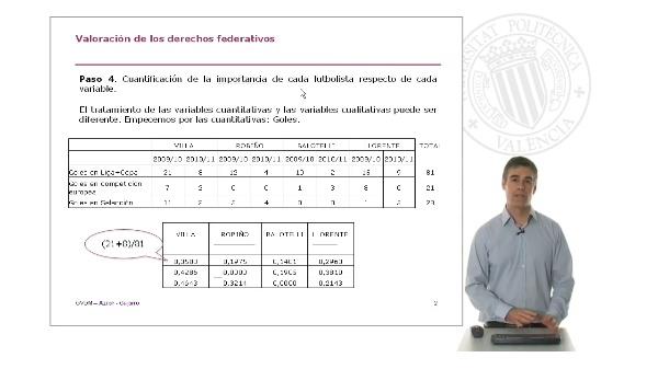 Valoración del futbolista Fernando Llorente (II)