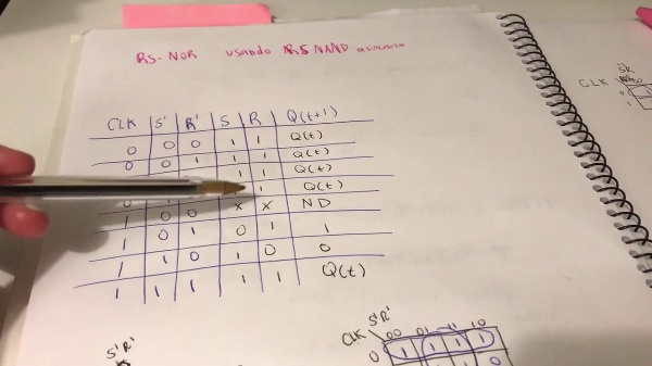 RS NOR usando RS NAND