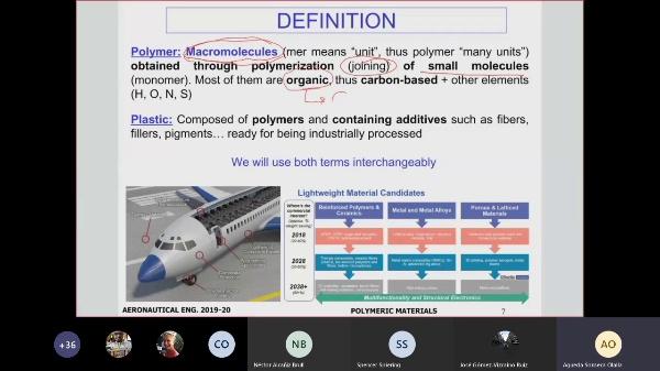 Materials Science 11881 Lesson 7 part 1_BQ