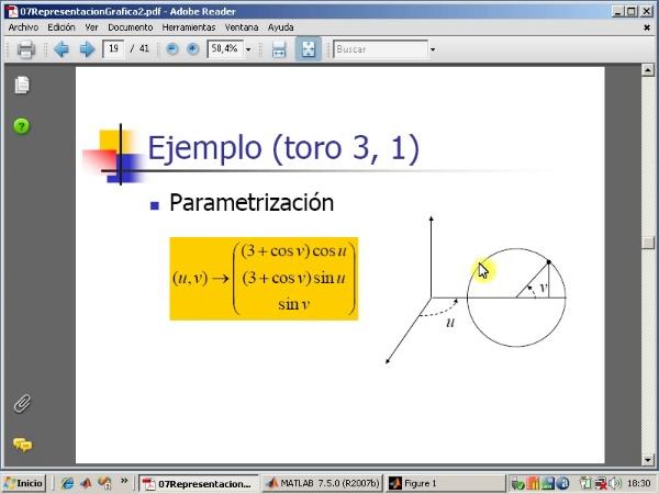 Tema 7. Representación gráfica. Superficies paramétricas.