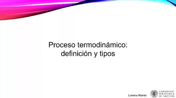 MOOC Primeros pasos termodinámica. Proceso termodinámico