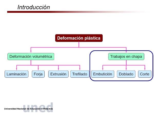 Deformacion3_chapa_Uned