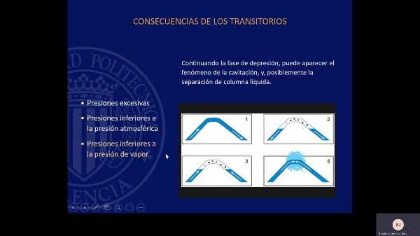 634 Consecuencias