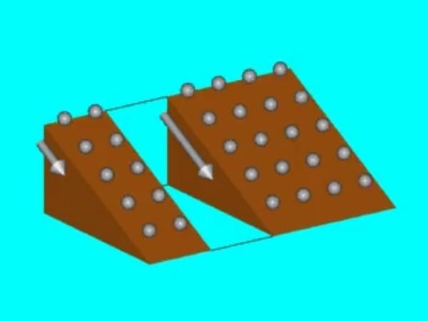 Ohm_1: Analogía mecánica de la intensidad que circula por dos conductores de igual longitud y resistividad pero diferente sección (una el doble que la otra), cuando se les aplica la misma diferencia de potencial