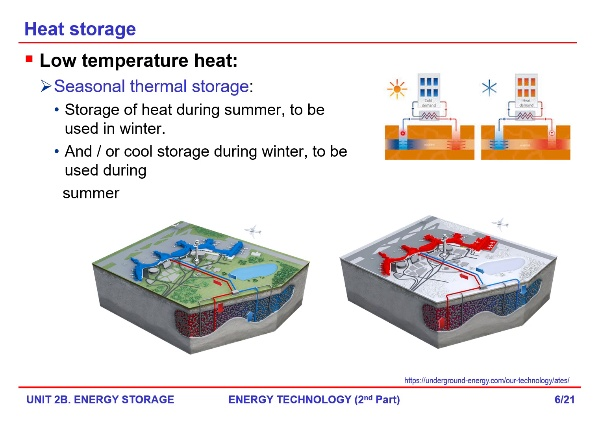 Unit 2B - Energy Storage - Thermal Energy and Hydrogen