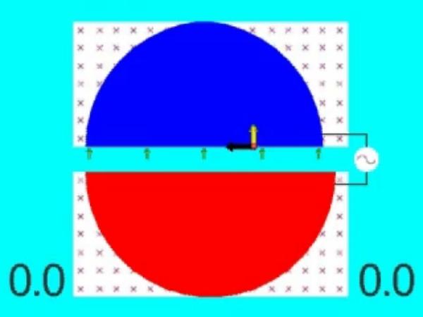 Ciclotrón_2: Velocidad y fuerzas que actúan sobre una partícula positiva en el interior de un ciclotrón