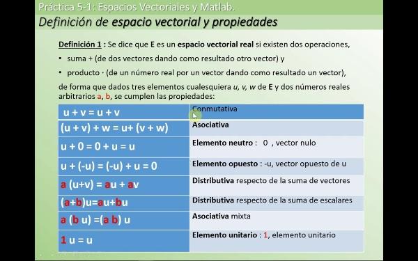 MATE1-5-01a Def prop Espacios vectoriales