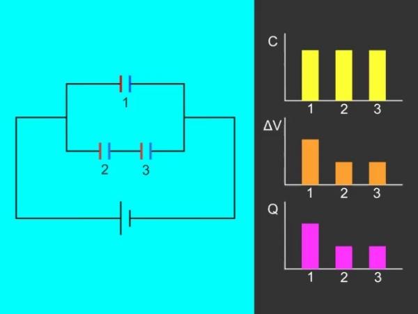 Asociación_2: Transferencia de carga en una asociación de condensadores al duplicar la distancia entre placas de uno de ellos y manteniendo la fuente de tensión conectada